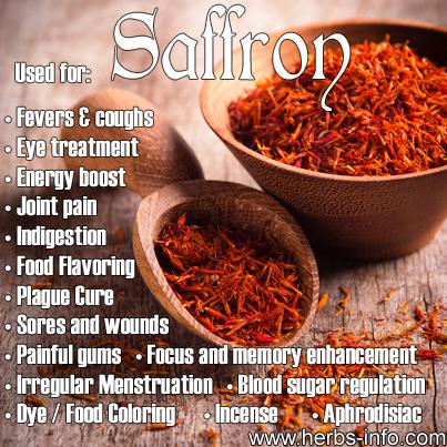 Saffron Infographic
