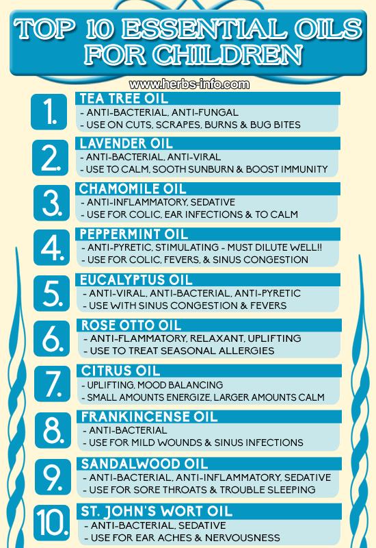 Top 10 Essential Oils For Children Herbs Info