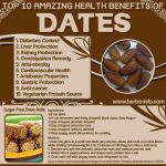 Top 10 Amazing Health Benefits Of Dates