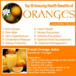 Top 10 Amazing Health Benefits Of Oranges