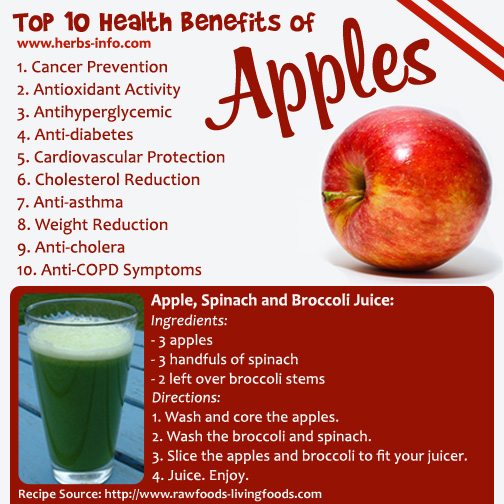 Do You Know the Health Benefits of Apples