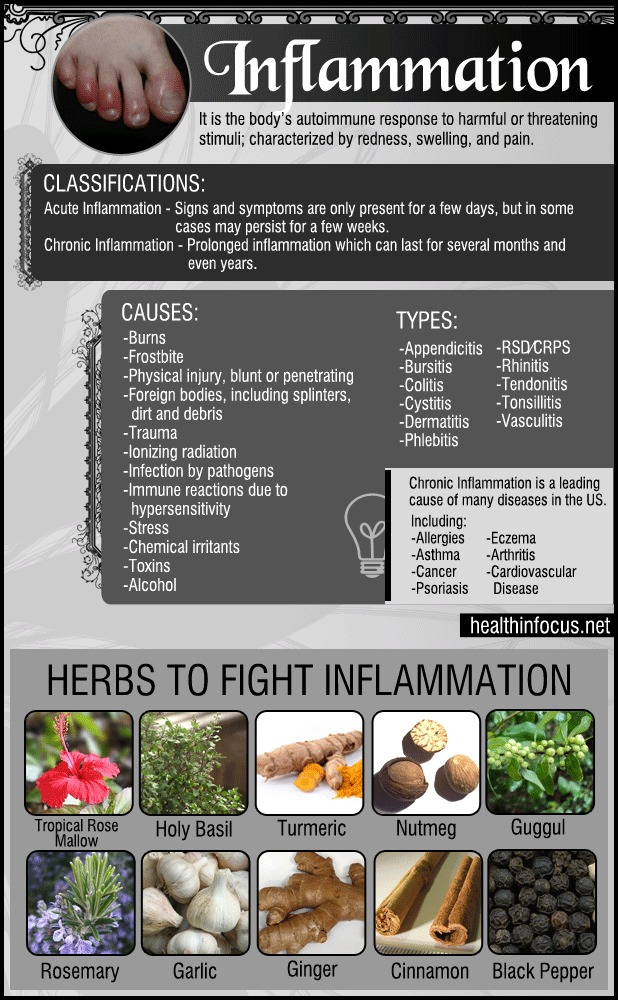 These 10 Natural Remedies Are Considered Valuable For Inflammation