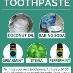 How To Make Your Own Natural Fluoride-Free Toothpaste