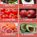 Top 10 Liver-Cleansing Superfoods