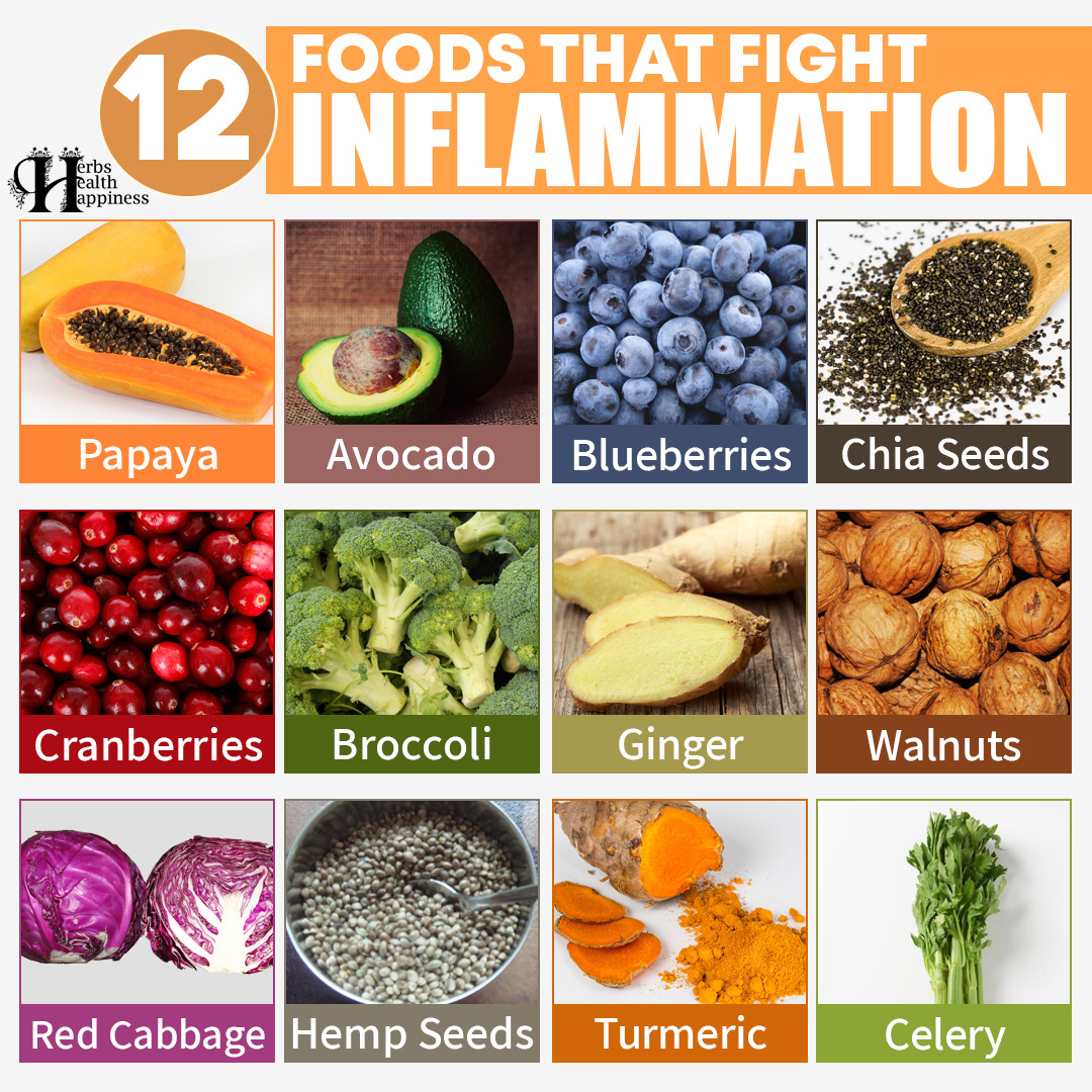 12 Foods That Fight Inflammation