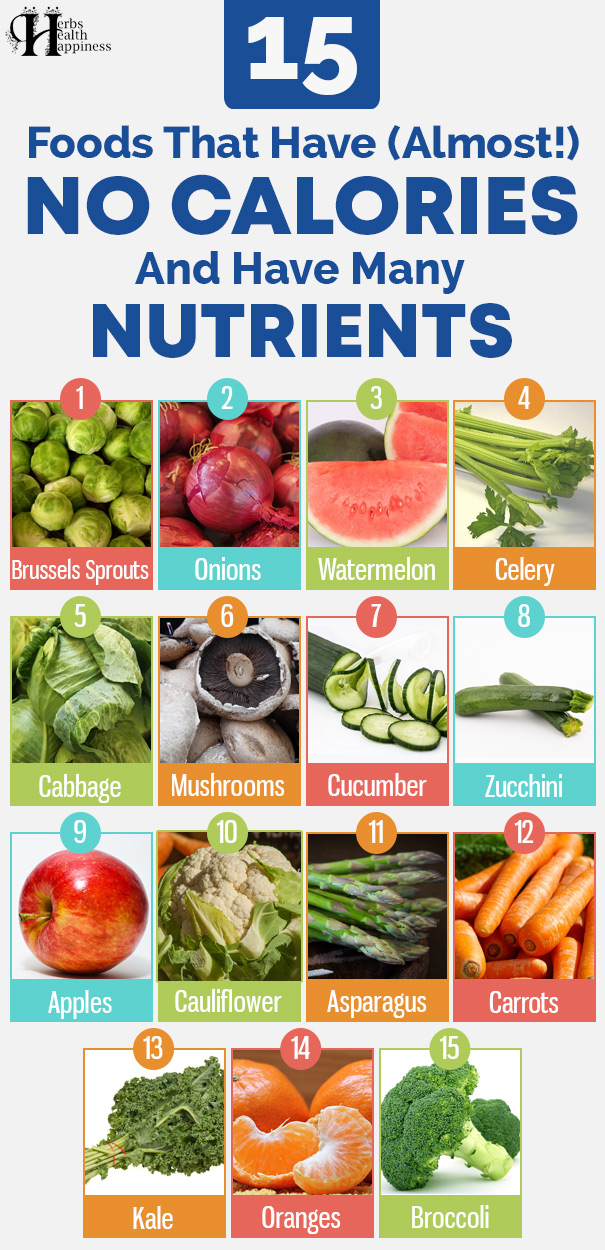 15 Foods That Have (Almost!) No Calories And Have Many Nutrients