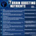 7 Brain Boosting Nutrients