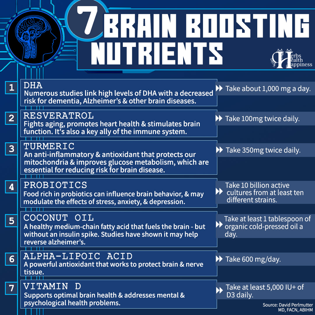 7 Brain Boosting Nutrients
