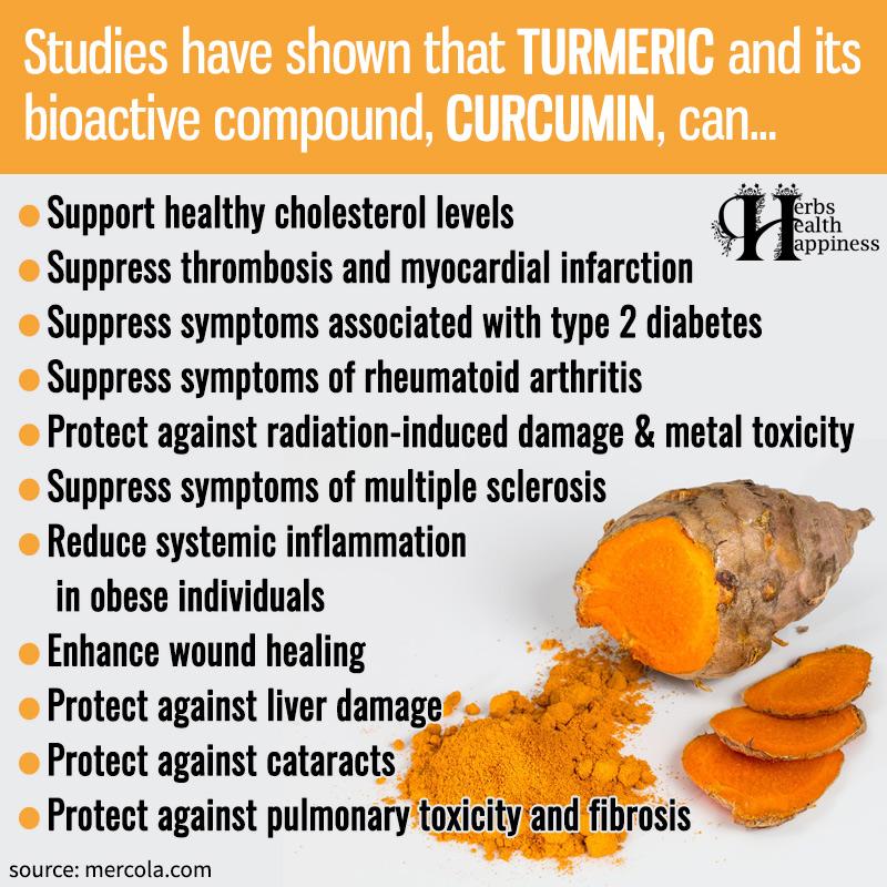 Health Benefits of Turmeric & Curcumin