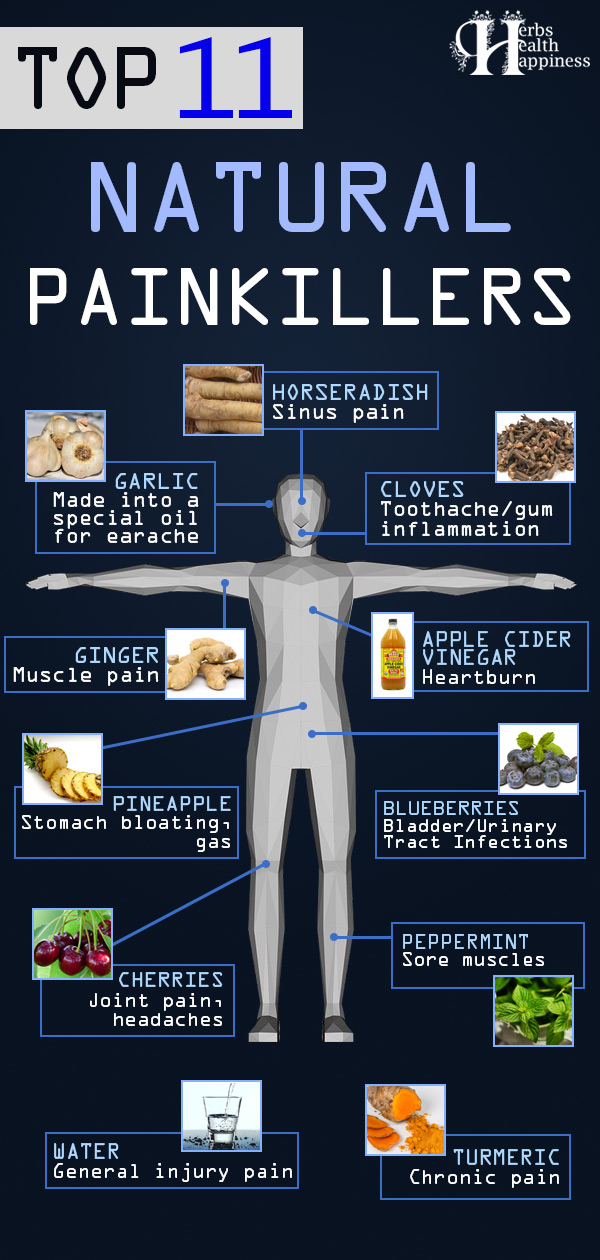 Top 11 Natural Painkillers