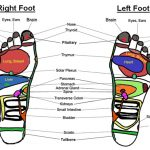 This Is Why You Need To Massage Your Feet Before Bed