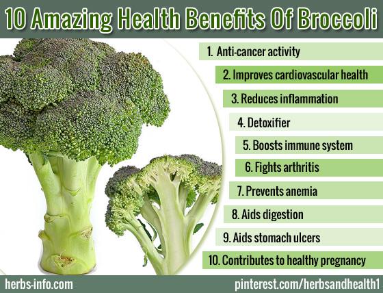 Amazing Health Benefits Of Broccoli
