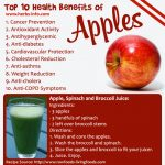 Top 10 Amazing Health Benefits Of Apples
