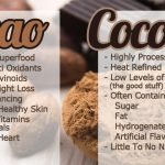 Is Your Chocolate Real? Cacao vs Cocoa: What You Need To Know…