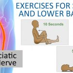 6 Of The Best Exercises For Sciatica And Lower Back Pain