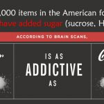 Sugar Is KILLING You – The Most Important Nutrition Video You Will Ever See