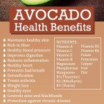 New Scientific Study Finds An Avocado A Day Lowers Harmful Cholesterol