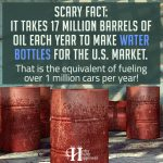 It Takes 17 Million Barrels Of Oil Each Year To Make Water Bottles