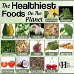 The Healthiest Foods On The Planet
